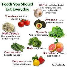 foods should eat everyday image