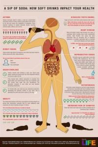 how-soft-drinks-impact-your-health_50290aa3cdcba_w540