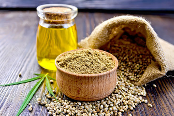 4 Key Reasons to Use Hemp Oil on YourSkin