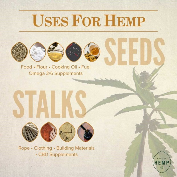 Uses for hemp