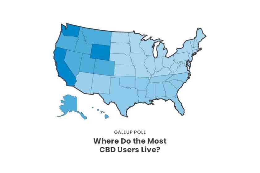 where-do-cbd-users-live
